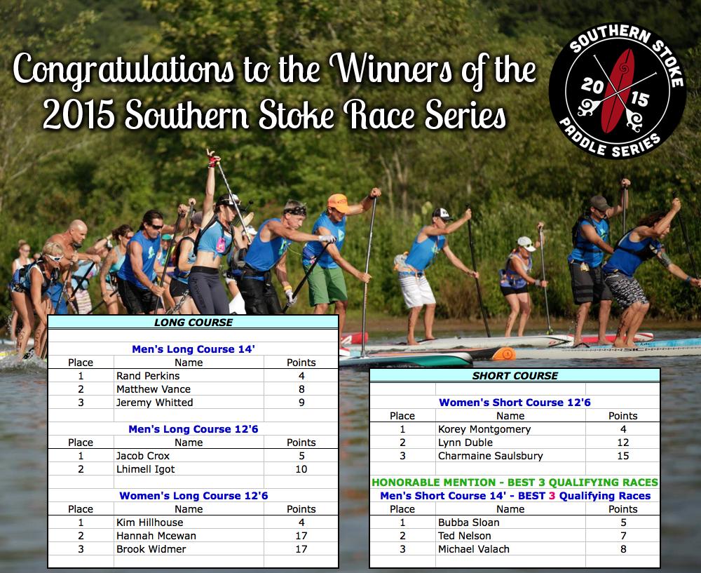 2015-winners