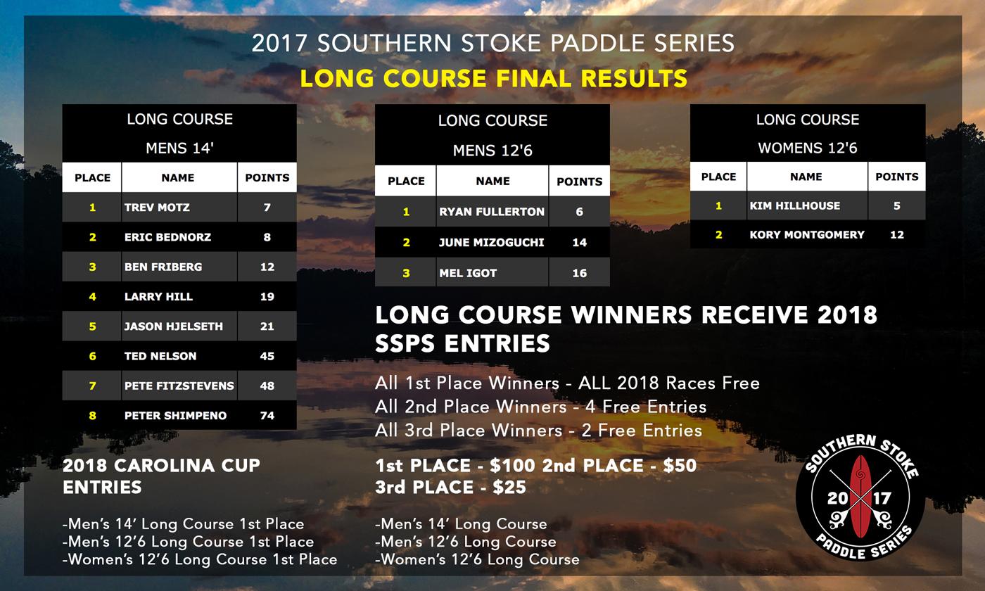 2017 Southern Stoke Race Series Long Course Winners