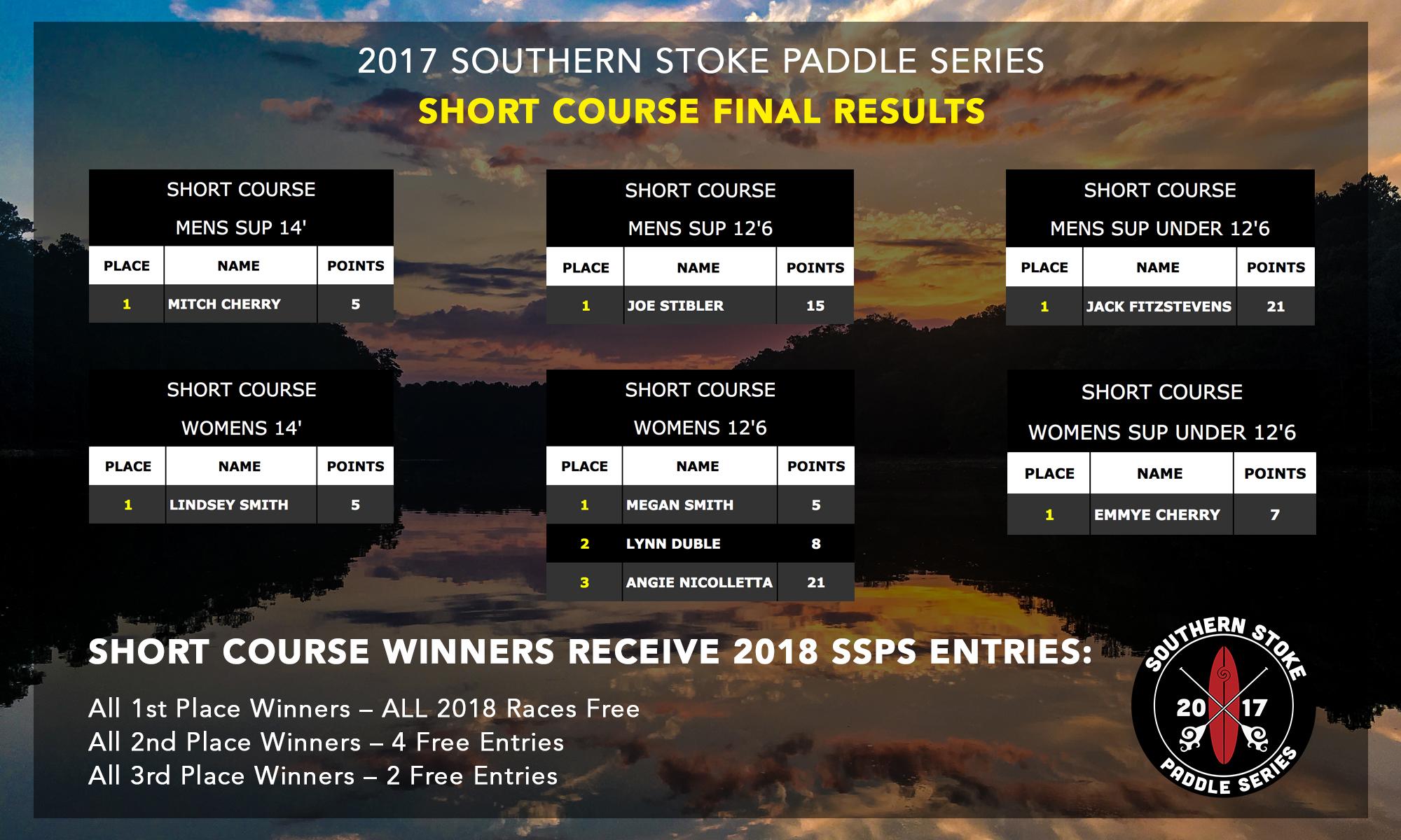 2017 Southern Stoke Race Series Short Course Winners